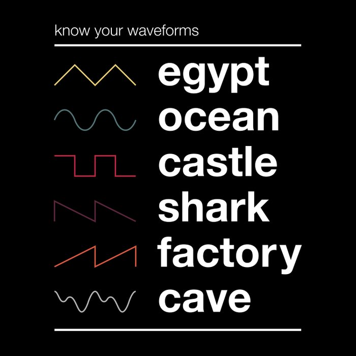 Know your Waveforms Duvet Cover