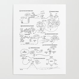 ACT Auntie ACT Map Poster