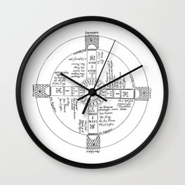 The Enochian Watchtowers Wall Clock