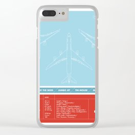 America aviation Clear iPhone Case