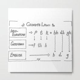 Grimm's Law Metal Print