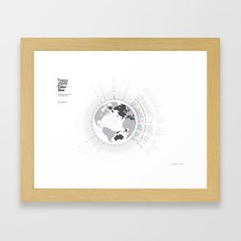 Typographic Timeline Framed Art Print