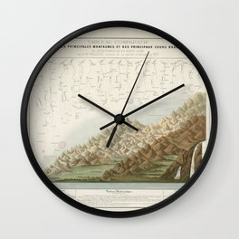 Vintage Print - Comparison Chart of the Main Mountains and Rivers in Haute-Loire (1871) Wall Clock