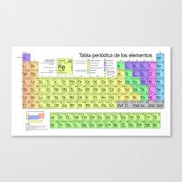 Tabla periodica de los elementos periodic table of elements in tabla periodica de los elementos periodic table of elements in spanish canvas print urtaz Image collections