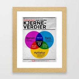 Politisk kart over norske kjerneverdier Framed Art Print