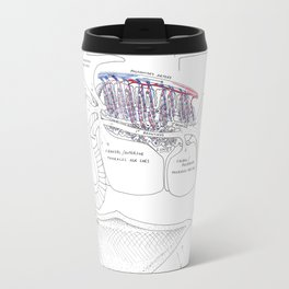 Avian Respiratory System, lateral view Travel Mug