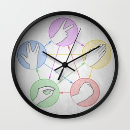 Rock Paper Scissors Lizard Spock from The Big Bang theory Wall Clock