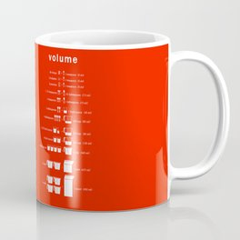 Kitchen 101: Volume Coffee Mug