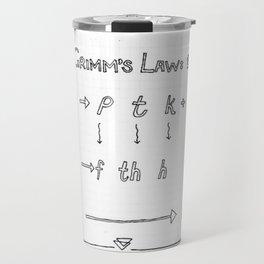 Grimm's Law Travel Mug