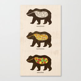 The Eating Habits of Bears Canvas Print