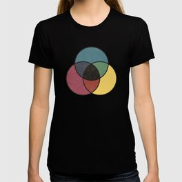 Matthew Luckiesh: The Subtractive Method of Mixing Colors (1921), vintage re-make T-shirt