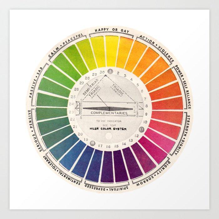 Vintage Color Wheel - Art Teaching Tool - Rainbow Mood Chart Kunstdrucke