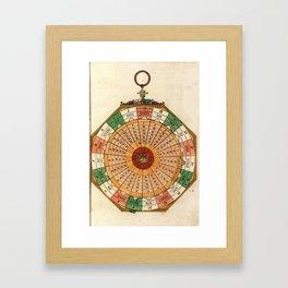 Peter Apian - Astronomicum Caesareum 1540 - Plate 30 Diagram Calculating the Julian Calendar Framed Art Print