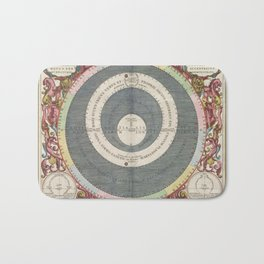 Keller's Harmonia Macrocosmica - Ptolemaic Model of the Solar System 1661 Bath Mat