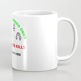LET'S FIGHT TOGETHER TO KEEP OURS LOVED ONES SAFE Coffee Mug