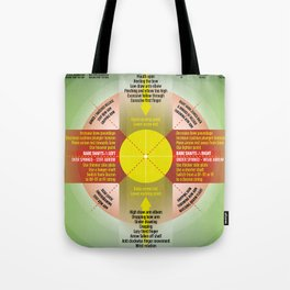TUNE YOUR BOW ( RH archers) Tote Bag