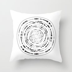 I Wouldn't Normally Do This Type Of Thing (the Rite of Spring) Throw Pillow