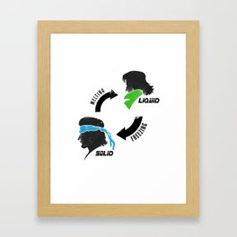 Metal Gear: Solid Liquid States Framed Art Print