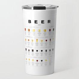 Beer chart - Ales Travel Mug
