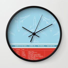 America aviation Wall Clock