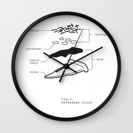 Fig 1 WHT Wall Clock
