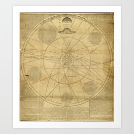 Solar System Chart with the Orbits of Planets and Comets (1720) Kunstdrucke