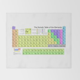 Periodic Table of Elements Chart Throw Blanket