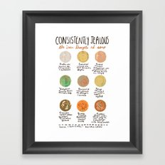 The Inner Thoughts of Soup Framed Art Print