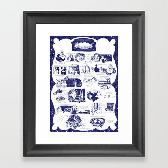 Illustrated poster Framed Art Print