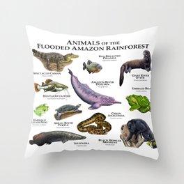 Animals of the Flooded Amazon Rainforest Throw Pillow