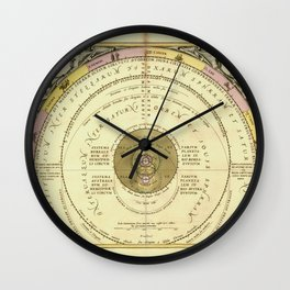 Zodiac Map & Planet Tychonis Alculus Wall Clock