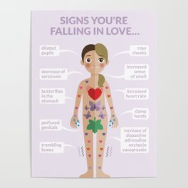 Signs of falling in love – Kids Infographic Poster