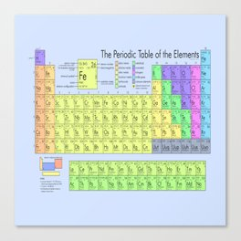 The Periodic Table Blue Background Canvas Print
