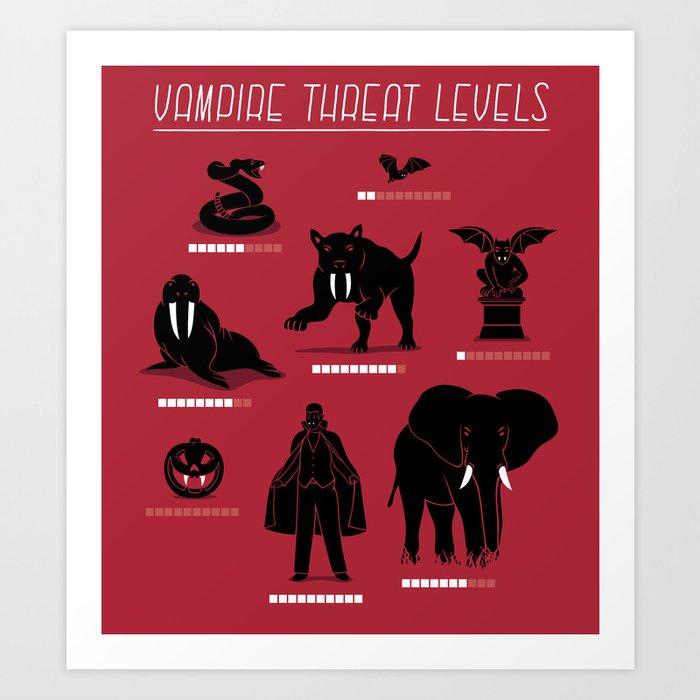 Vampire Threat Levels Art Print