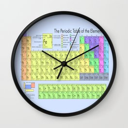 The Periodic Table Blue Background Wall Clock