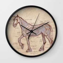 Anatomy of the Unicorn Wall Clock