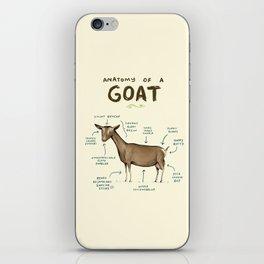 Anatomy of a Goat iPhone Skin