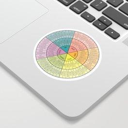 Feelings Wheel - Bright Sticker