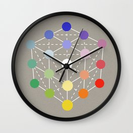 Colour cube (white point) from the Manual of the science of colour by W. Benson, 1871, Remake Wall Clock