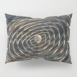 Zodiac Old World Pillow Sham