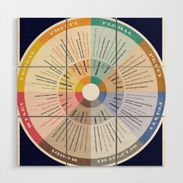 Scotch Flavour Wheel Wood Wall Art