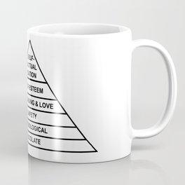 Hierarchy of Needs... Chocolate! Coffee Mug