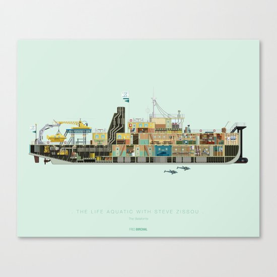 The Life Aquatic with Steve Zissou | Belafonte Canvas Print