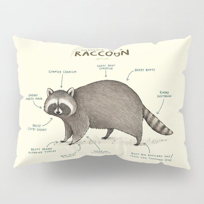 Anatomy of a Raccoon Pillow Sham