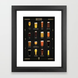 Beer Guide Framed Art Print
