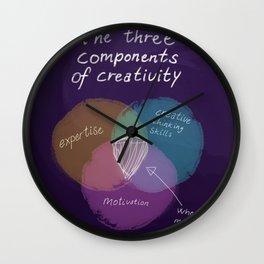 The three components of creativity Wall Clock