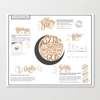 islam Canvas Prints featuring Islam is a System  by RainDrop Academy