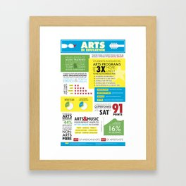 Arts in Education Infographic Framed Art Print