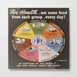 Vintage poster - Food Groups Metal Print