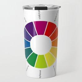 A Visual Study of Sherlock Travel Mug